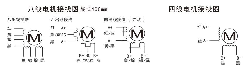 86mm系列两相步进电机
